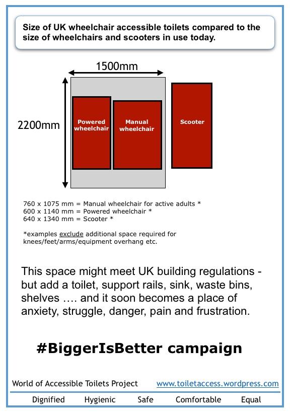 Bigger_Is_Better_Poster1.jpg