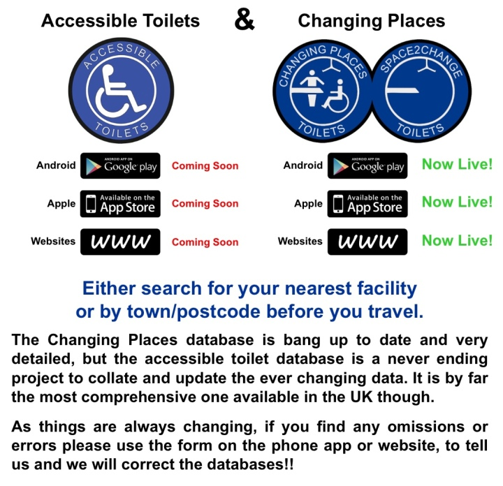 FAQ: The RADAR accessible toilet key – The world of